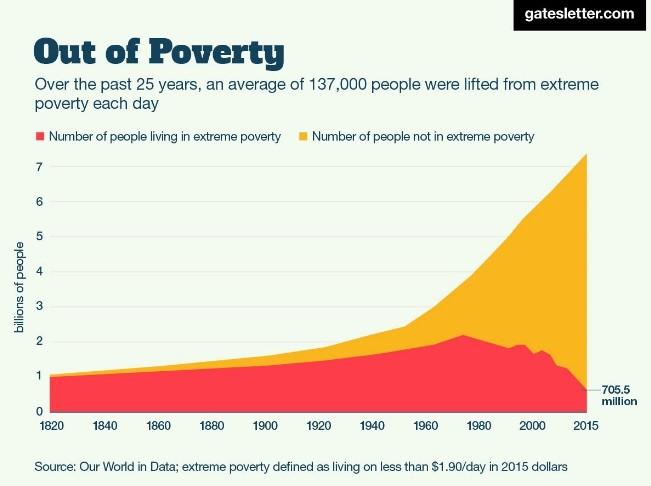 grafico-pobreza.jpg