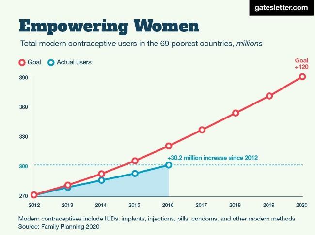 grafico-poder-mujeres.jpg