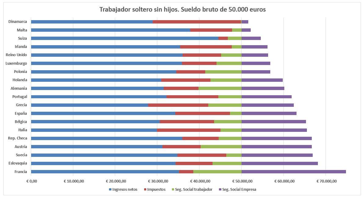 deloitte-ingresos-costes-2.JPG