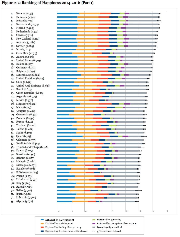 Indice-Felicidad-Mundial.jpg