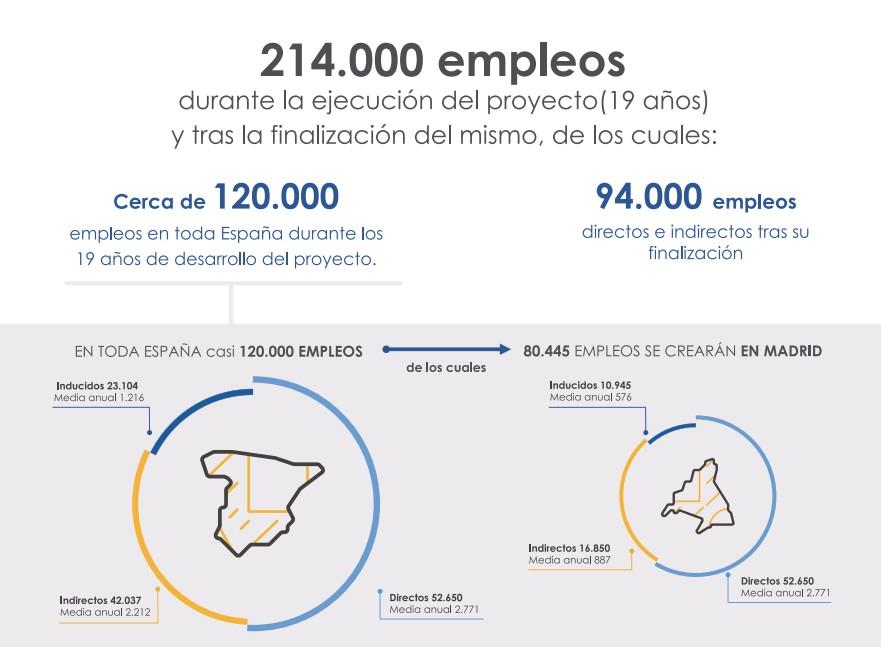 infografia-dcn-empleo.jpg