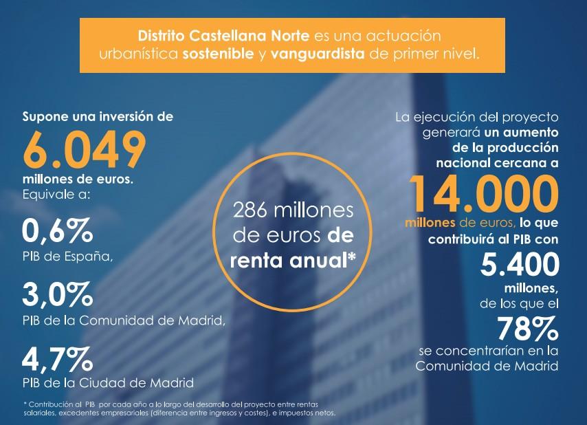infografia-dcn.jpg