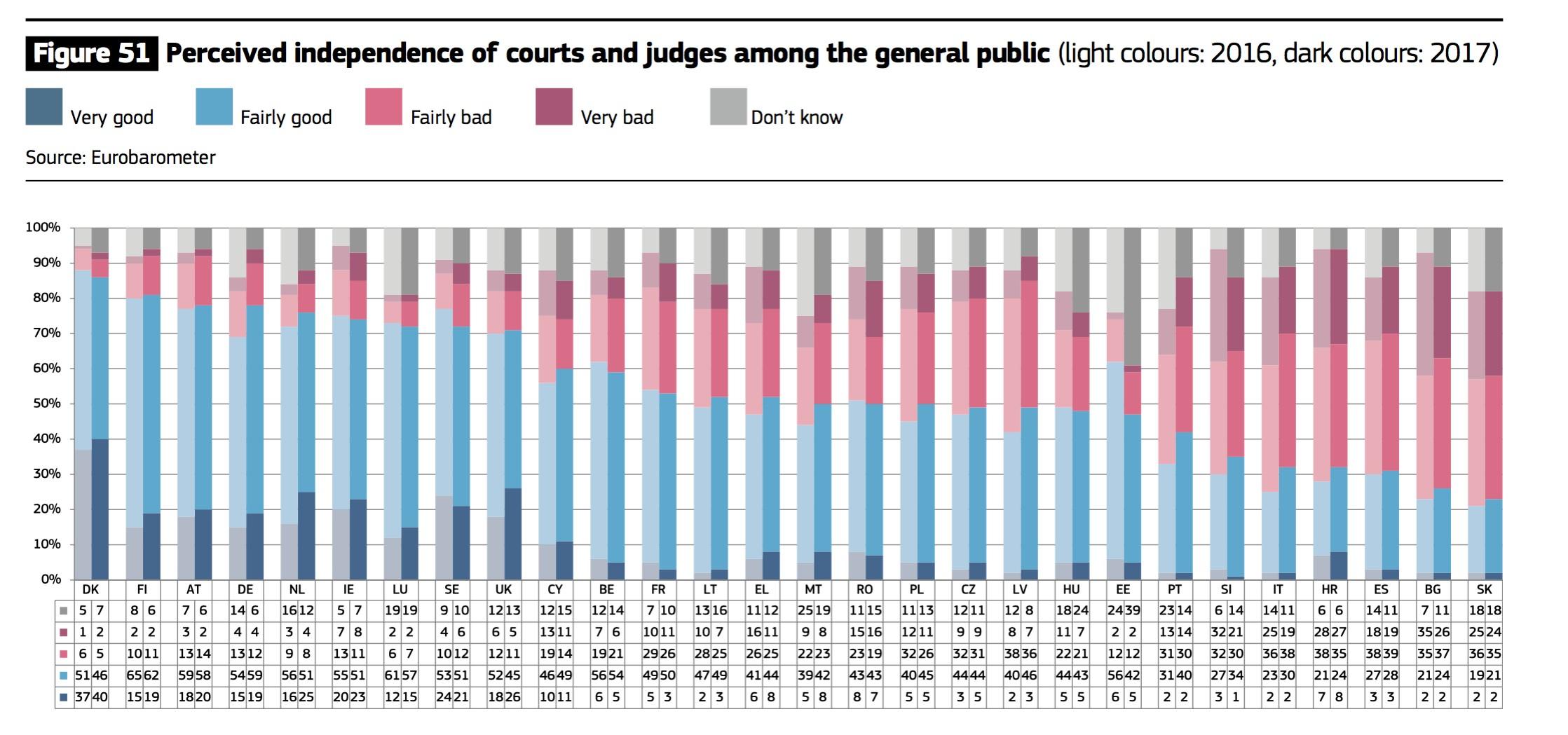 Independencia-Judicial-UE-1.jpg