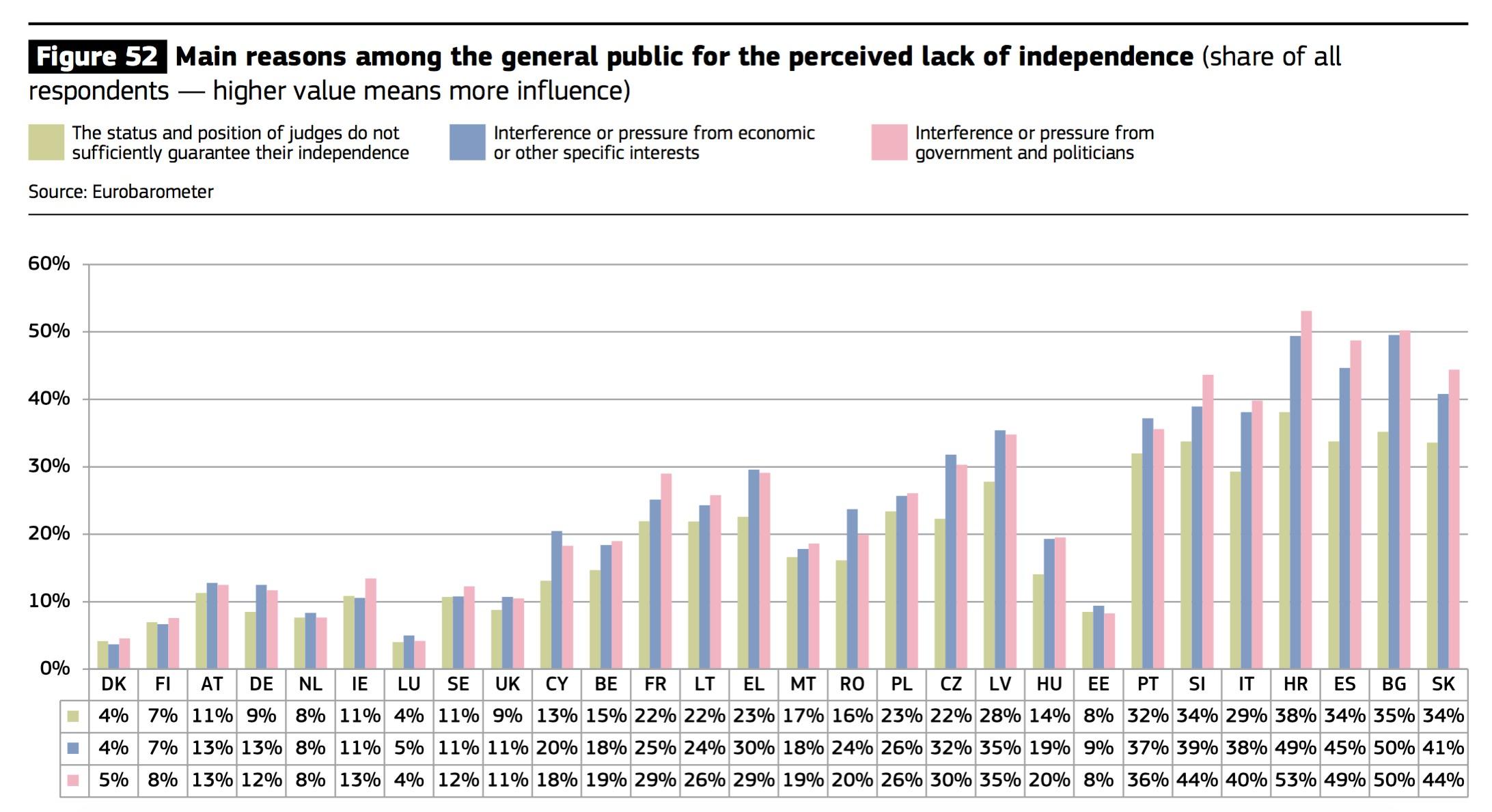 Independencia-Judicial-UE-2.jpg