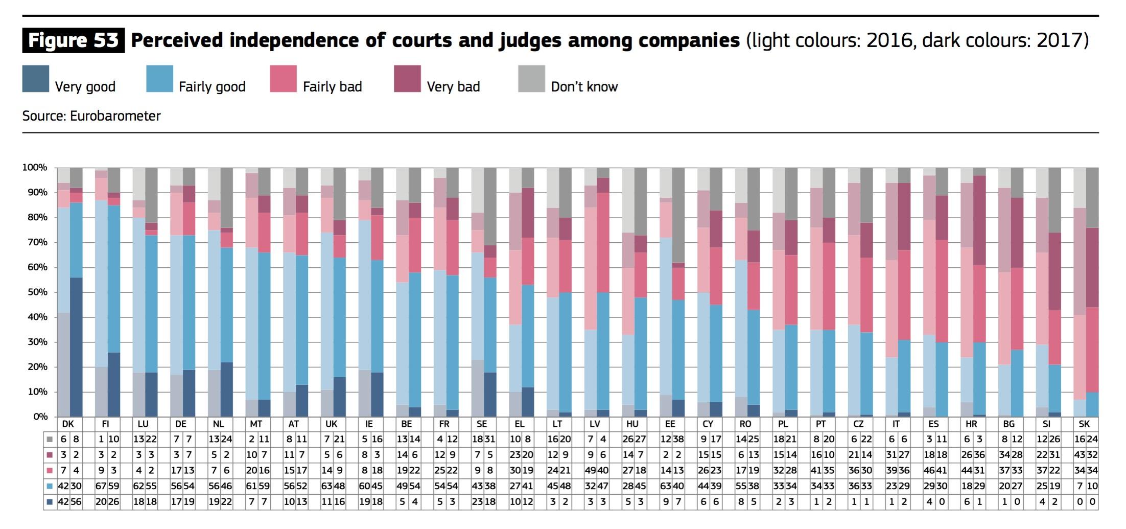Independencia-Judicial-UE-3.jpg
