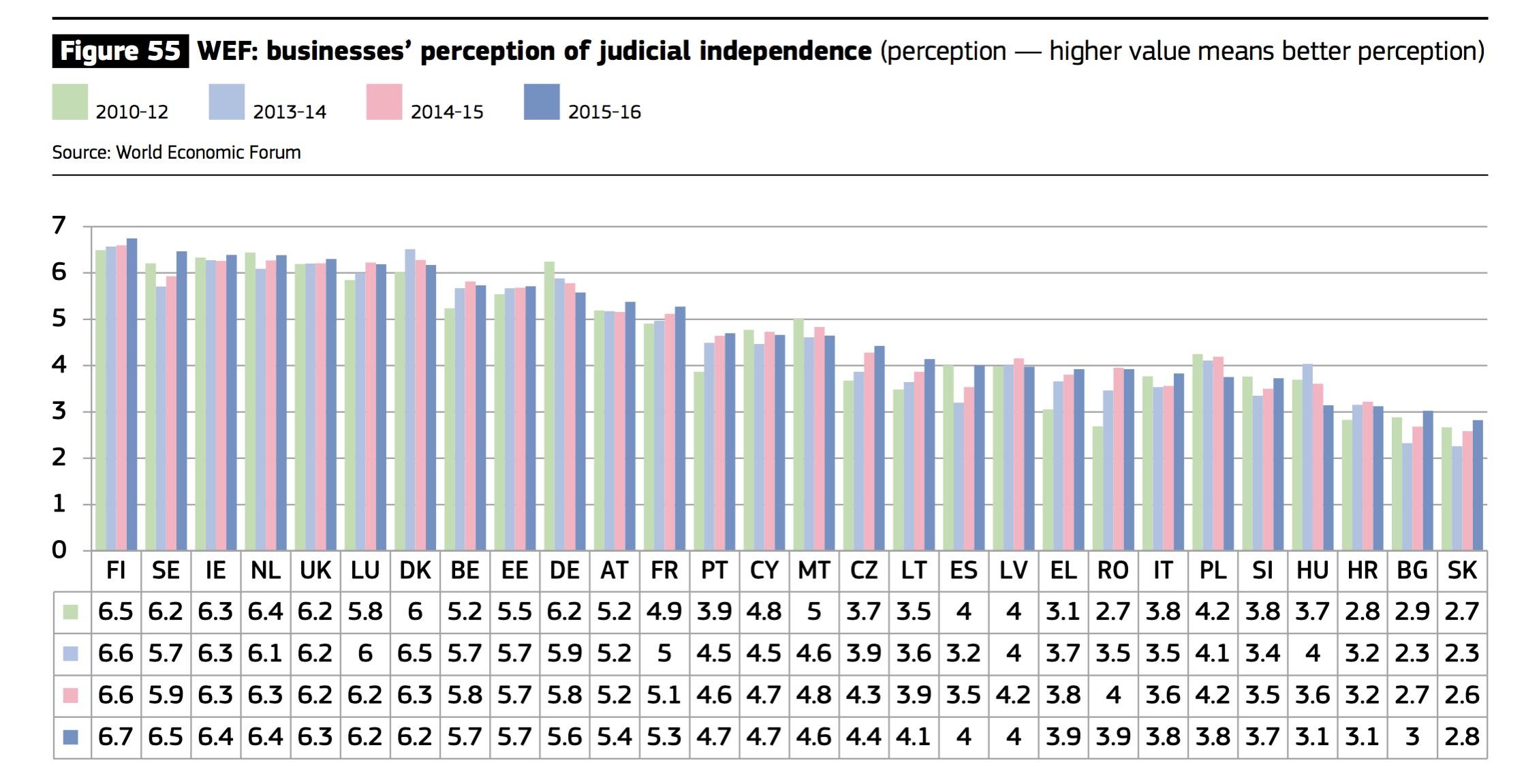Independencia-Judicial-UE-4.jpg