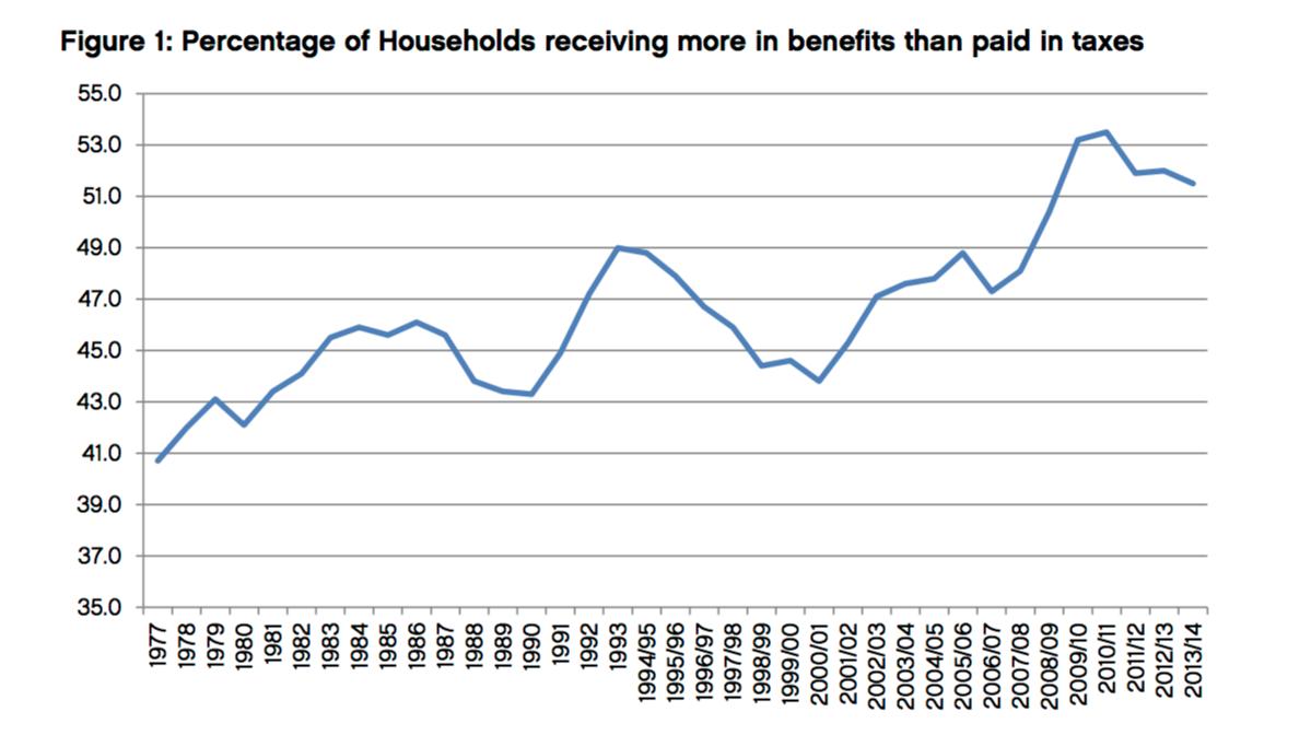 1-porcentaje-hogares-recibe-ayudas-socia