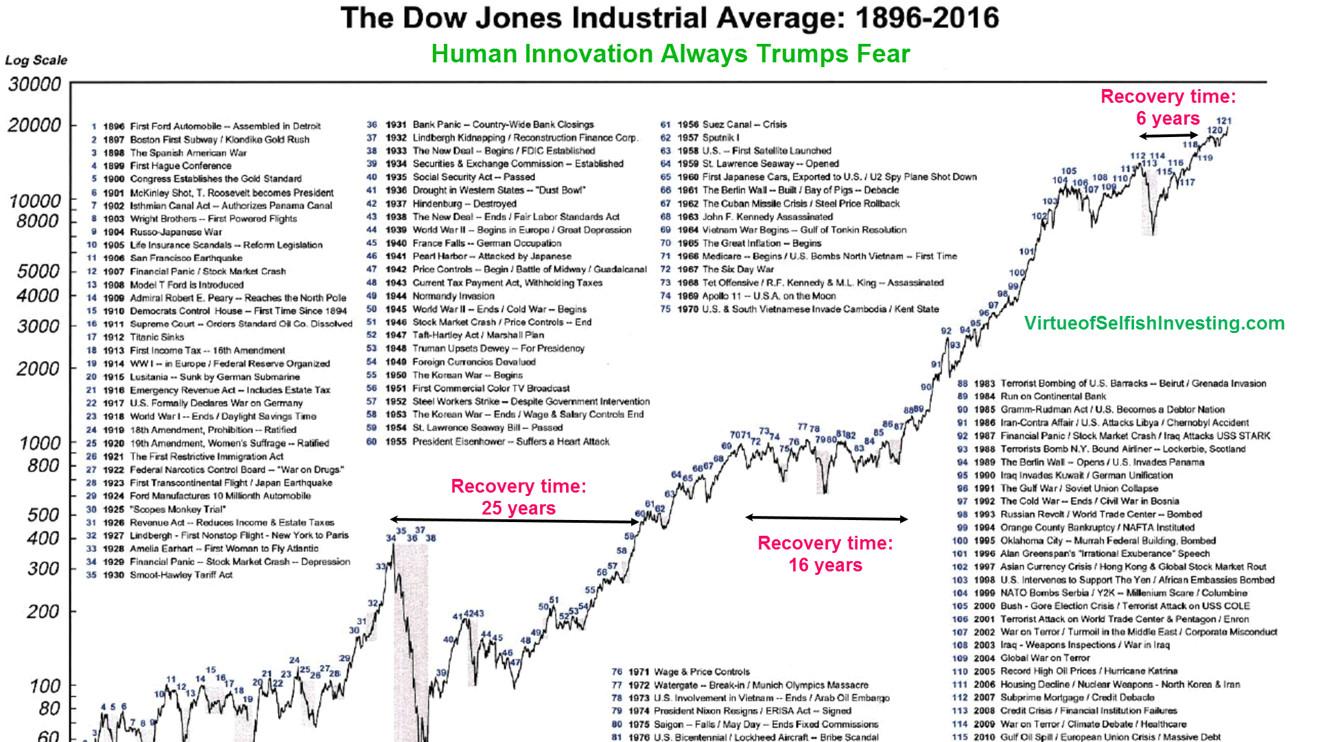 1-Rentabilidad-historica-Bolsa.jpg