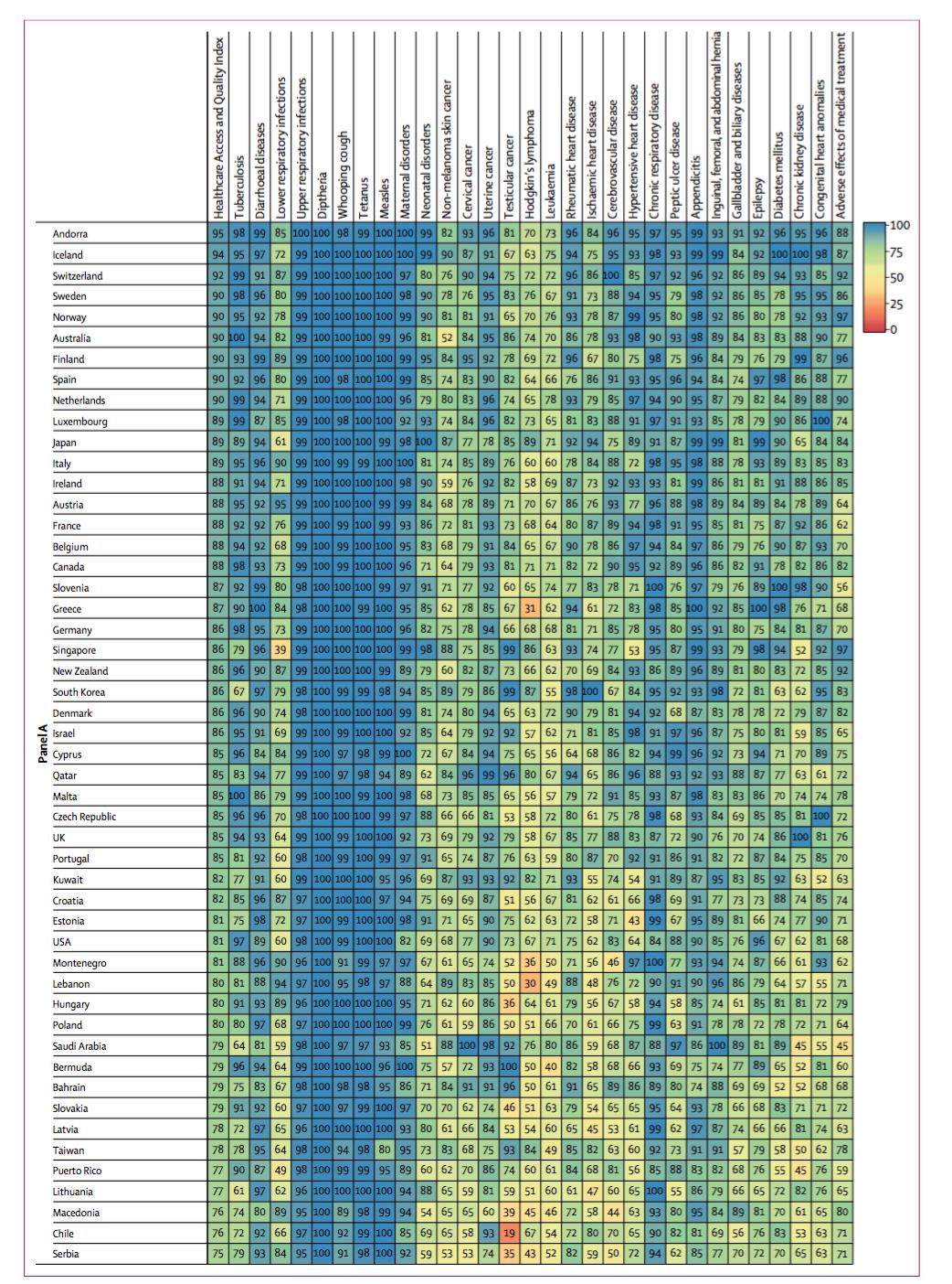 The-Lancet-Indice-Sanidad-2.png