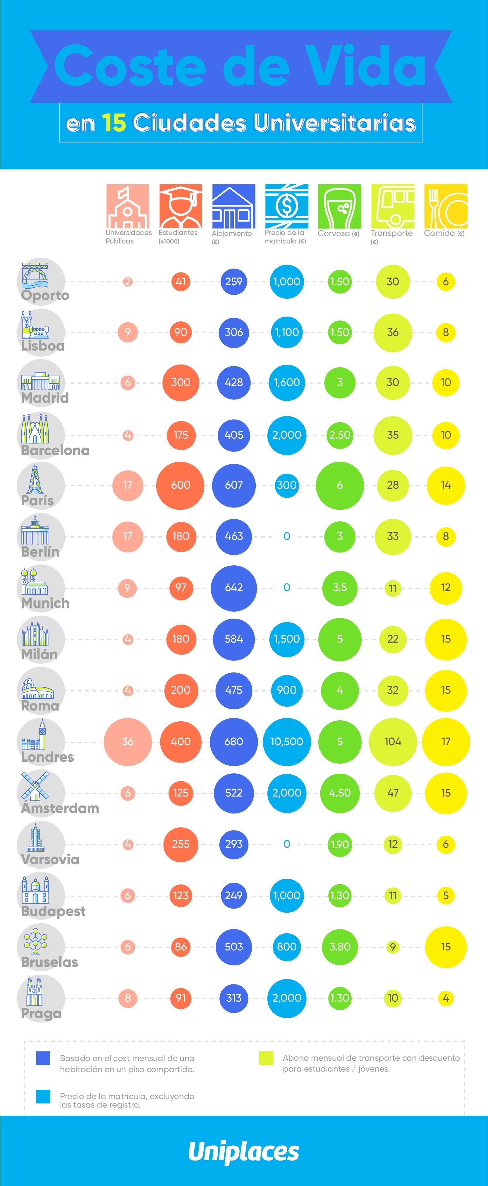 infografic_top15-es.jpg