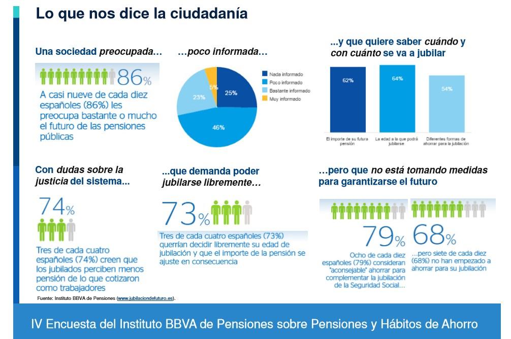 pensiones-encuestas-conocimiento.jpg