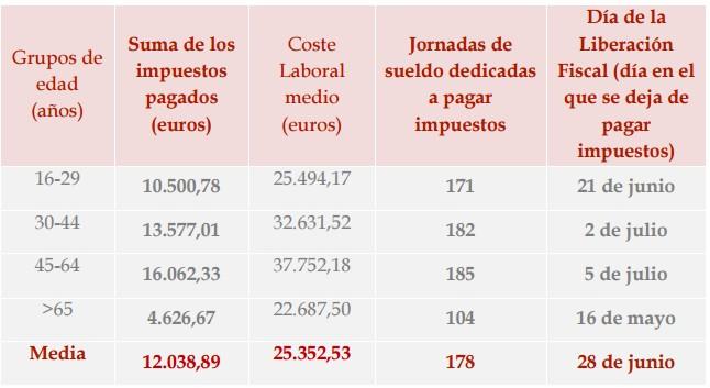 libe-fiscal1.jpg