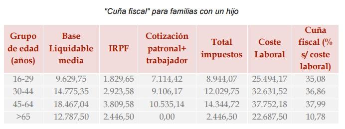 libe-fiscal2.jpg