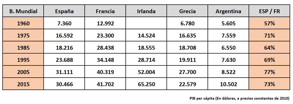 pib-pc-banco-mundial-paises.JPG