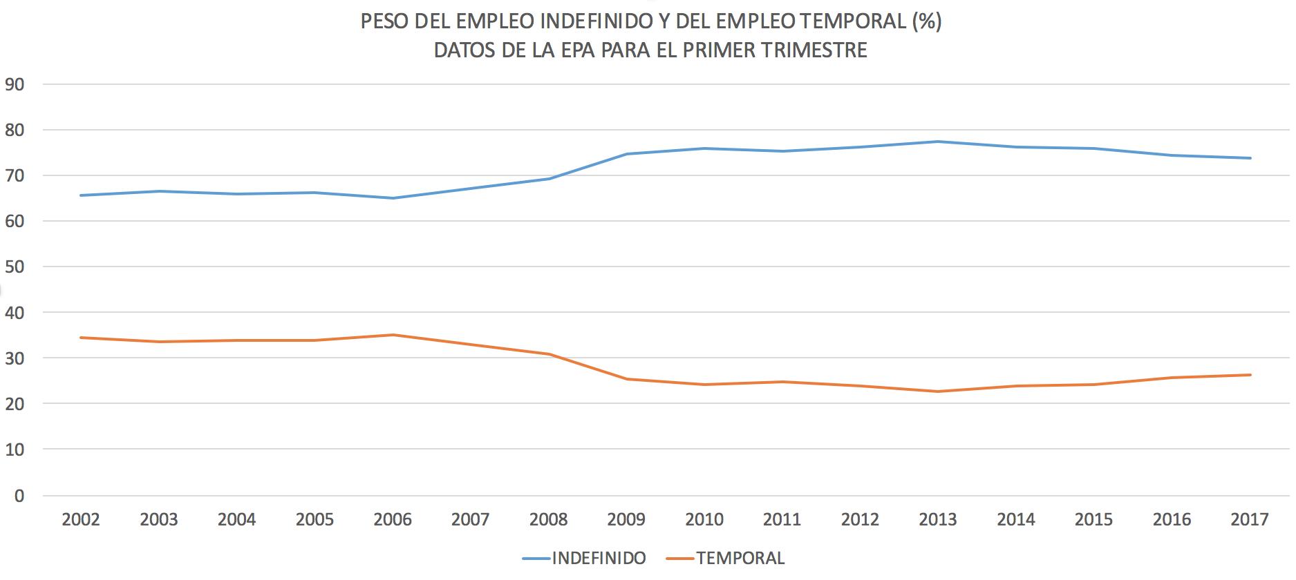 Empleo-indefinido-Reforma-laboral.png