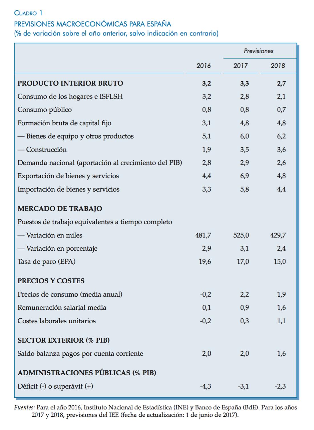 IEE-Informe.png