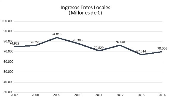 ingresos-lagarejos-4.jpg
