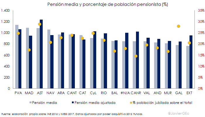 pensiones.png