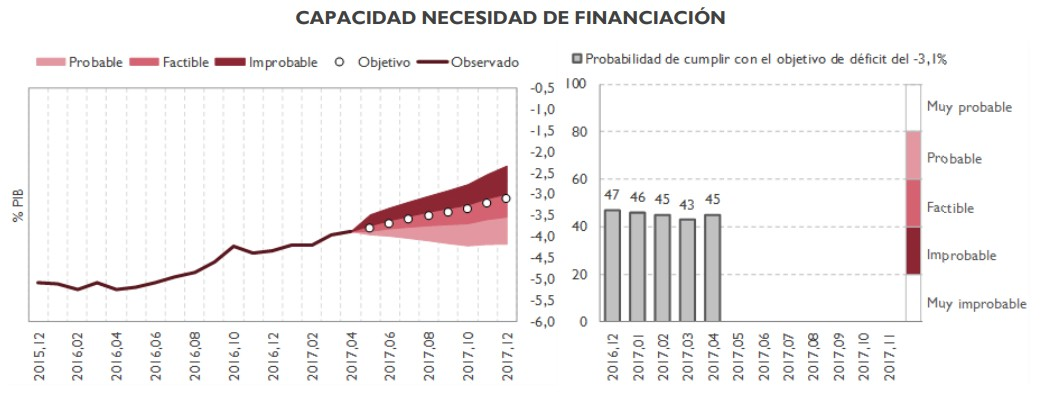 airef-deficit-2017-1.jpg