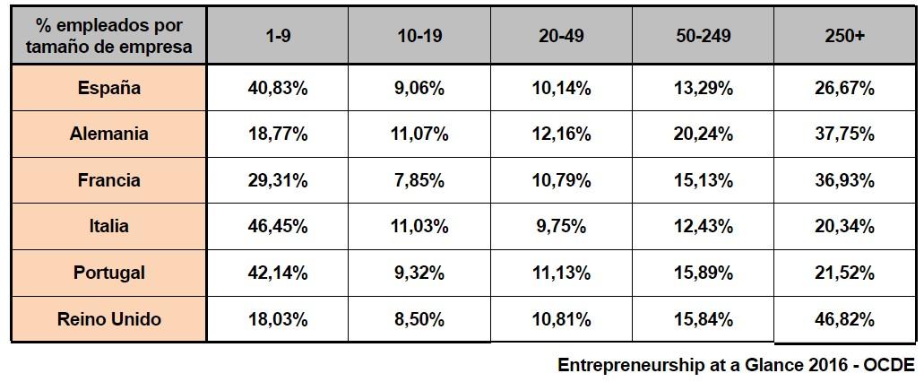 ceoe-empresas-empleados-3-paises.jpg