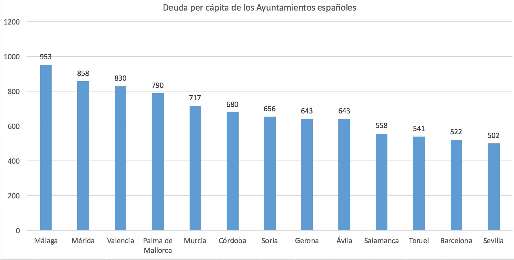deudalopc2.png