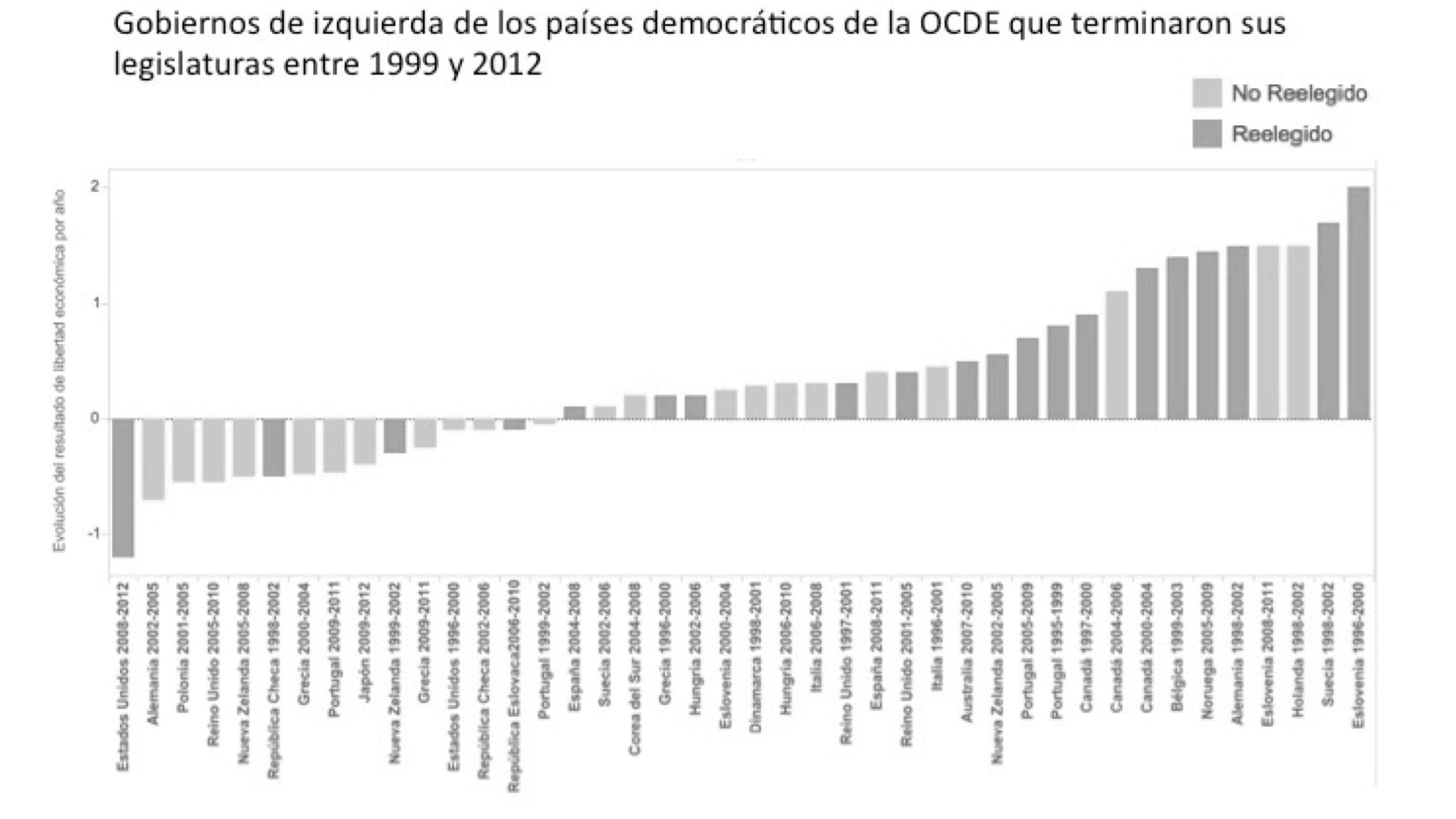 Reformas-liberales-1-izquierda.png
