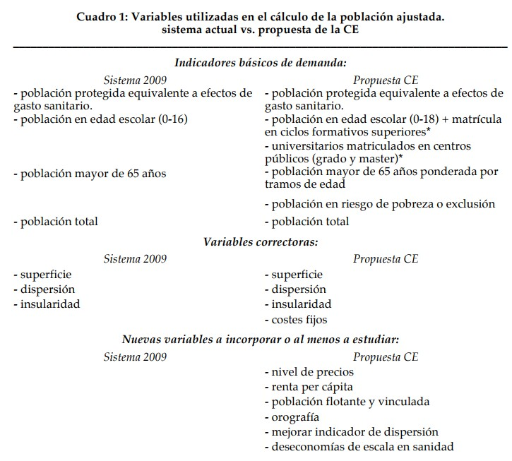 financiacion-fedea-2-criterios.jpg