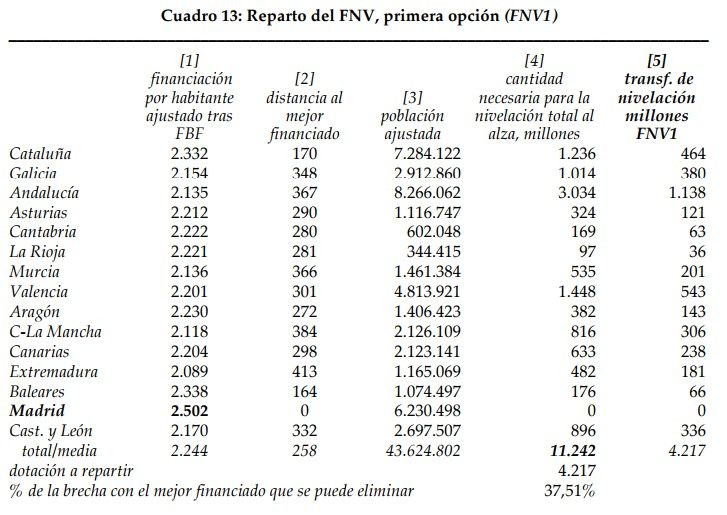 financiacion-fedea-3-fnv.jpg