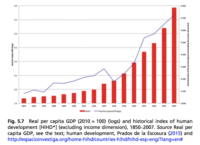 6-pib-real-indice-desarrollo-humano.png