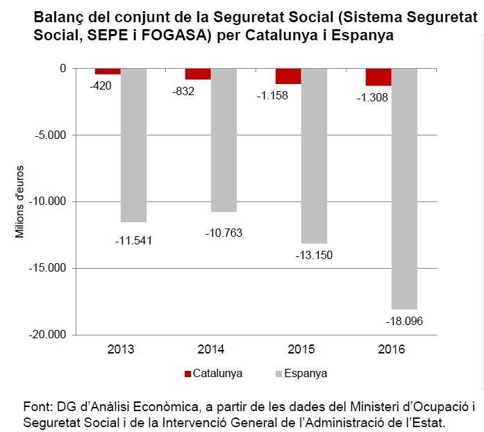 pensiones-catal-cuadro-comparacion.JPG
