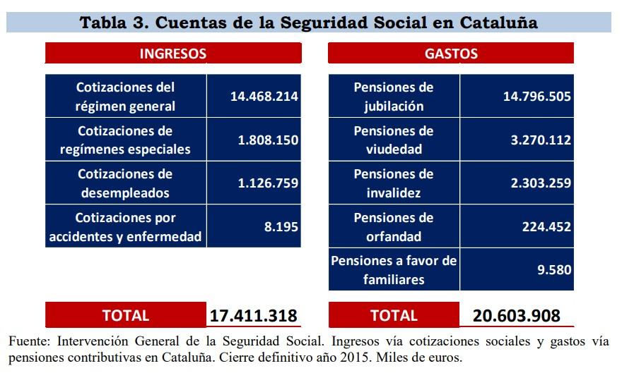 ccc-pensiones-cat-1.jpg