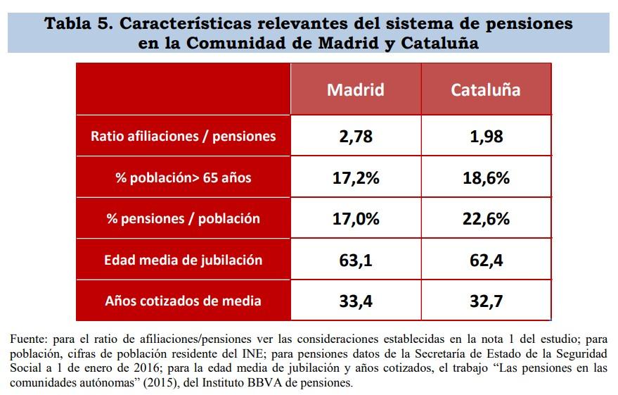 ccc-pensiones-cat-2.jpg