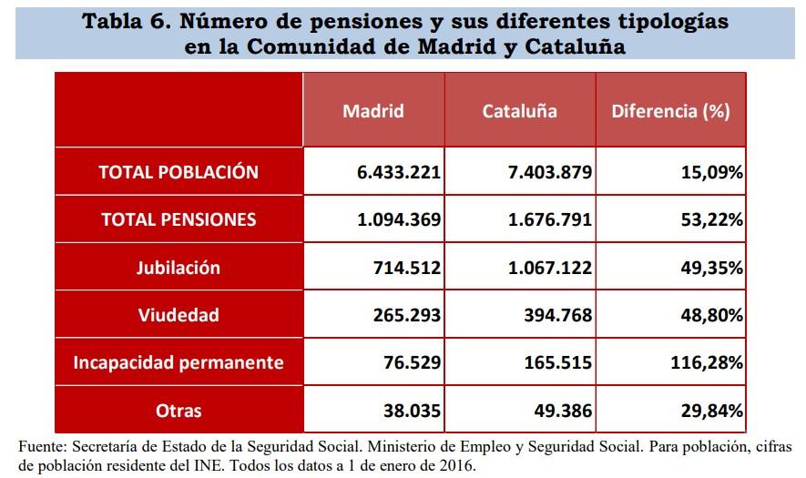 ccc-pensiones-cat-3.jpg
