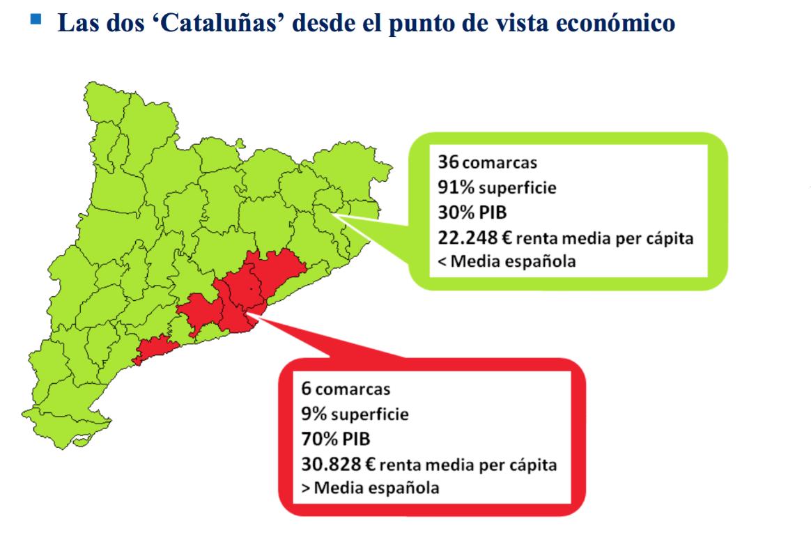 El patriotismo español de izquierdas - Página 6 1-cataluna-diferencias-renta-desigualdad-interna