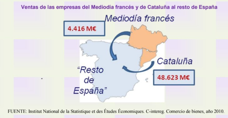 ccc-cuentas-claras-comercio-cat-mediodia