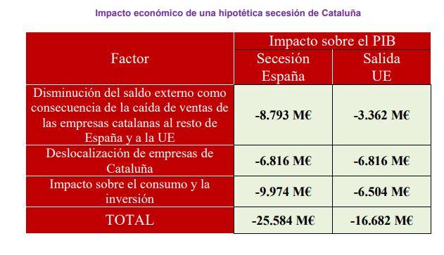 ccc-cat-impacto-cuadro-esp-ue.JPG