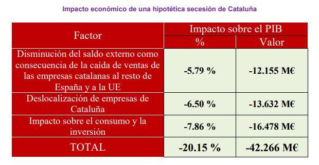 ccc-cat-impacto-cuadro-general.JPG