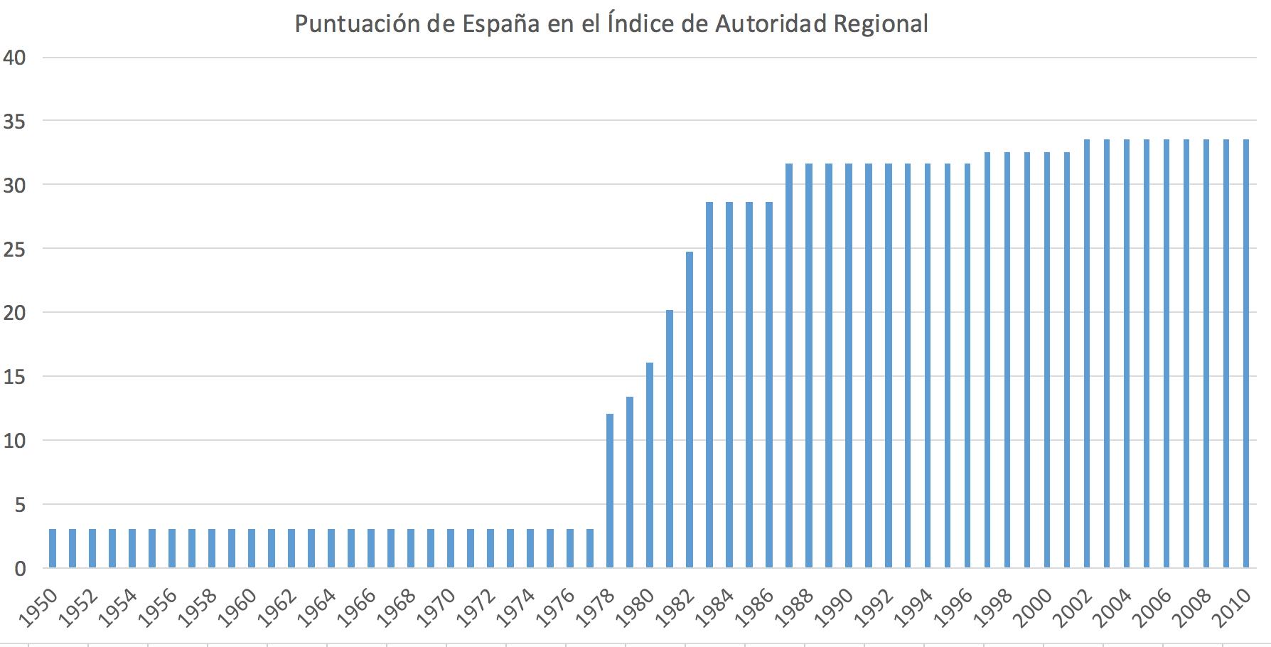 3-Indice-descentralizacion-territorial.p