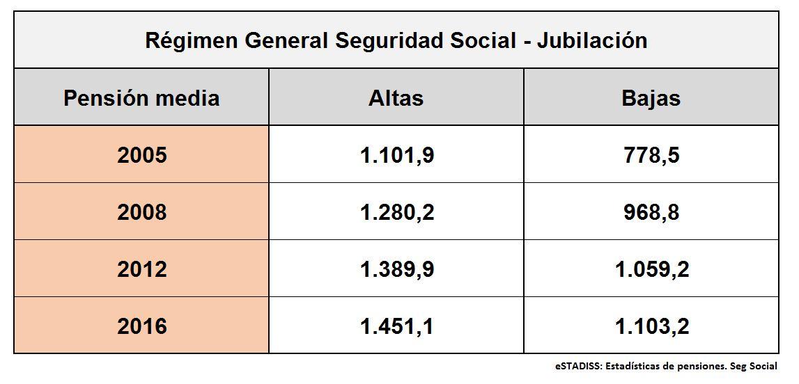 pension-media-altas.JPG