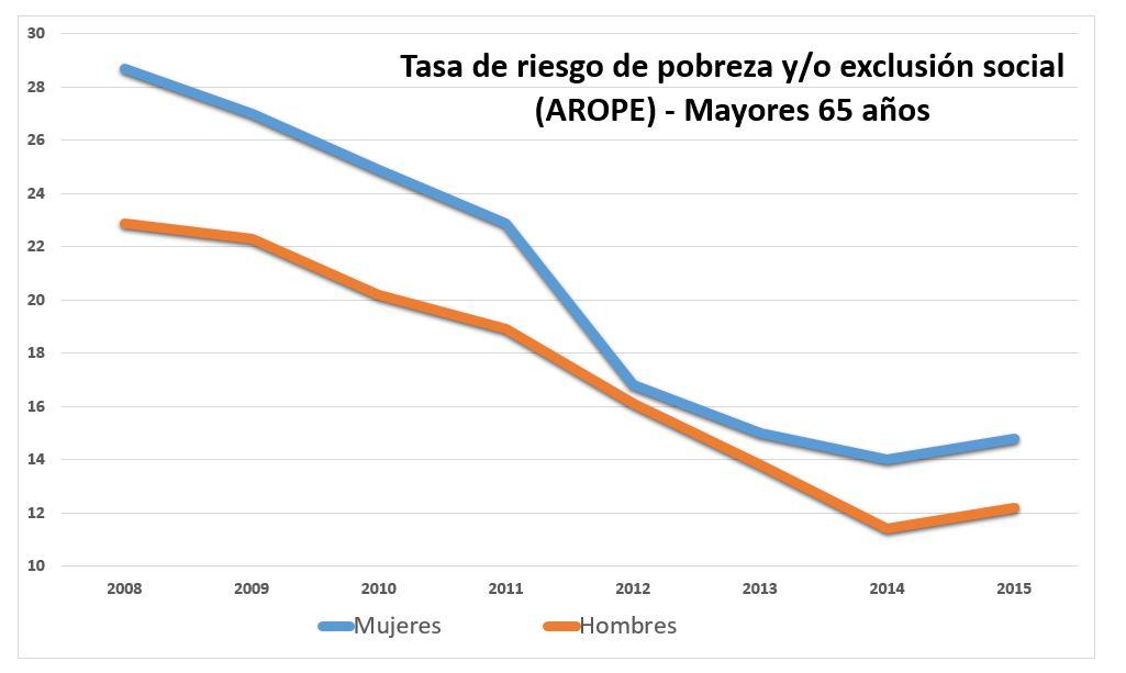 pensionistas-arope-2008-15.JPG