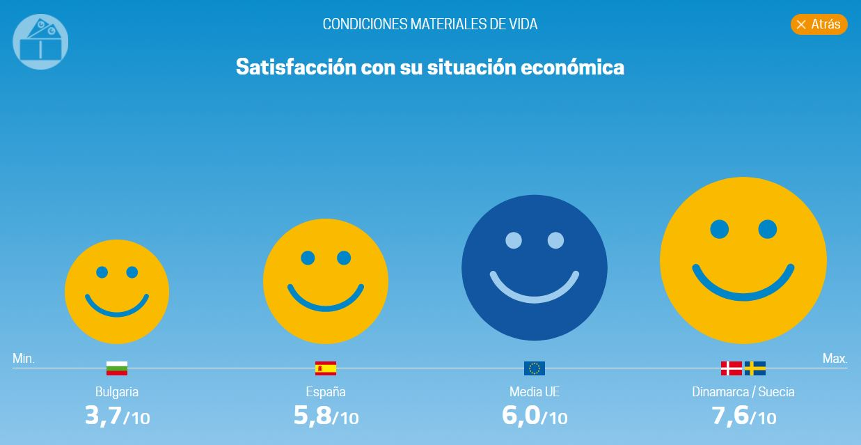 eurostat-calidad-vida-1-condiciones-mate