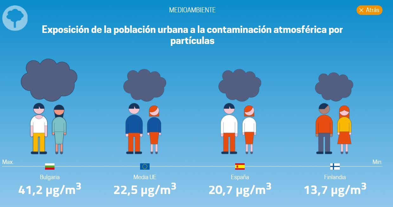 eurostat-calidad-vida-10-medioambiente.J