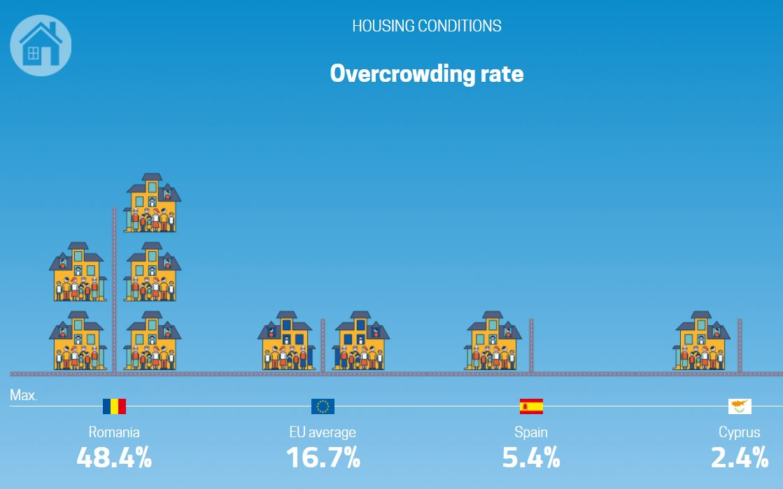 eurostat-calidad-vida-2-vivienda.JPG