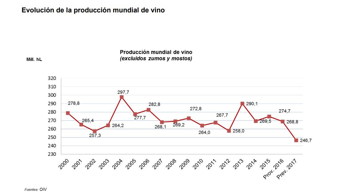 produccion-mundial-vino.jpg