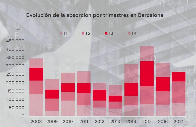 oficinas-barcelona.jpg
