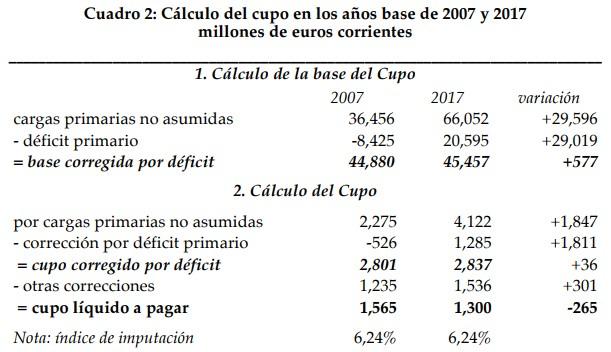 cupo-cal.jpg
