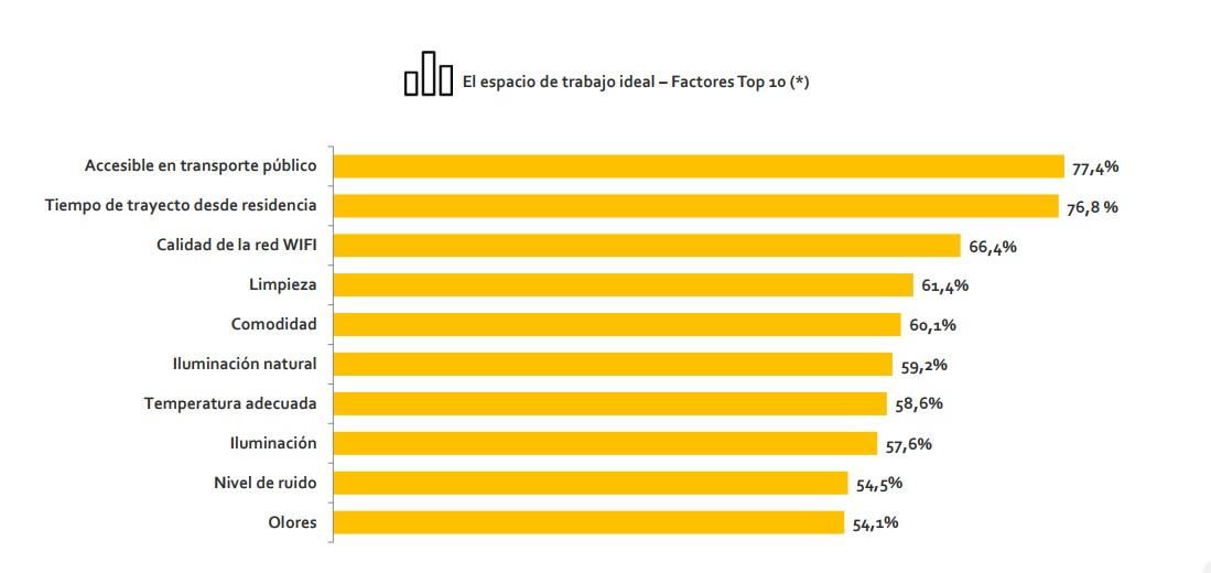 top10-oficinas.jpg