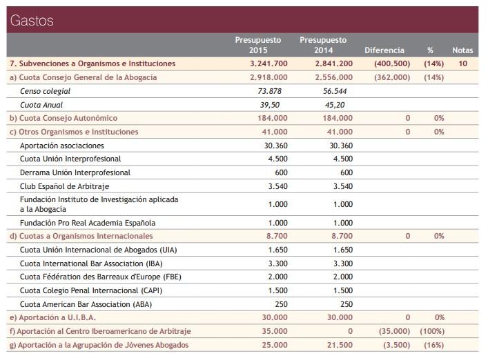 presupuestos-icam-2015-1.jpg