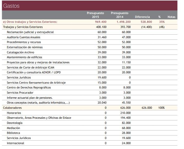 presupuestos-icam-2015-2.jpg
