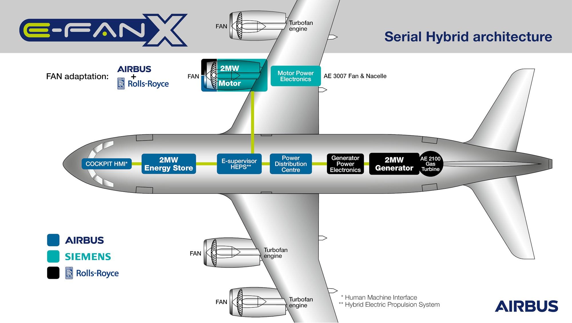 airbus-hibrido-2.jpg